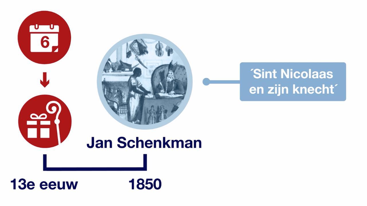 De geschiedenis van Sinterklaas en Zwarte Piet in 60 seconden