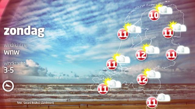 Weersvoorspelling weekend: redelijk zonnige zaterdag, bewolkte zondag