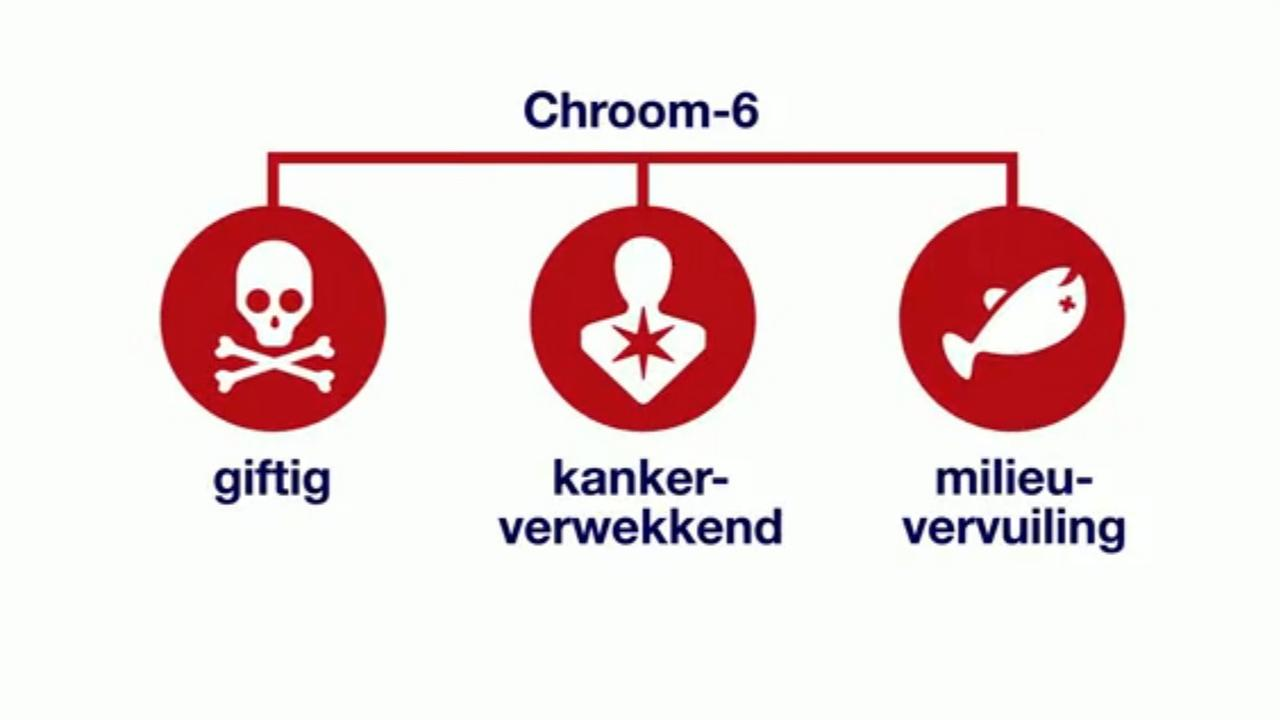 In 60 seconden: Wat is chroom-6?