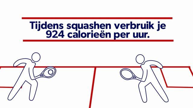 Hoeveel kilocalorieën verbrand je per sport?