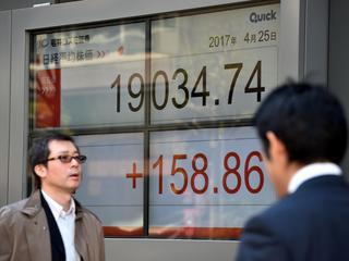 In Tokio sloot de Nikkei-index 0,5 procent lager op 20.130,41 punten
