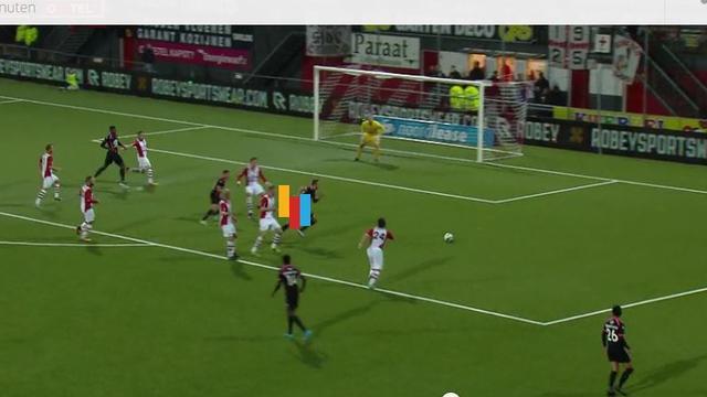 Kijk alle doelpunten van speelronde 11 in de Jupiler League terug