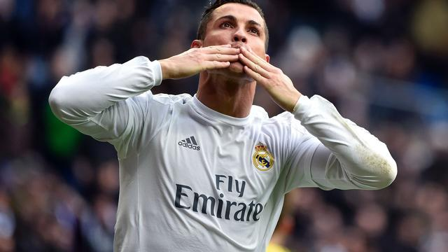Alle goals van Ronaldo in de Champions League