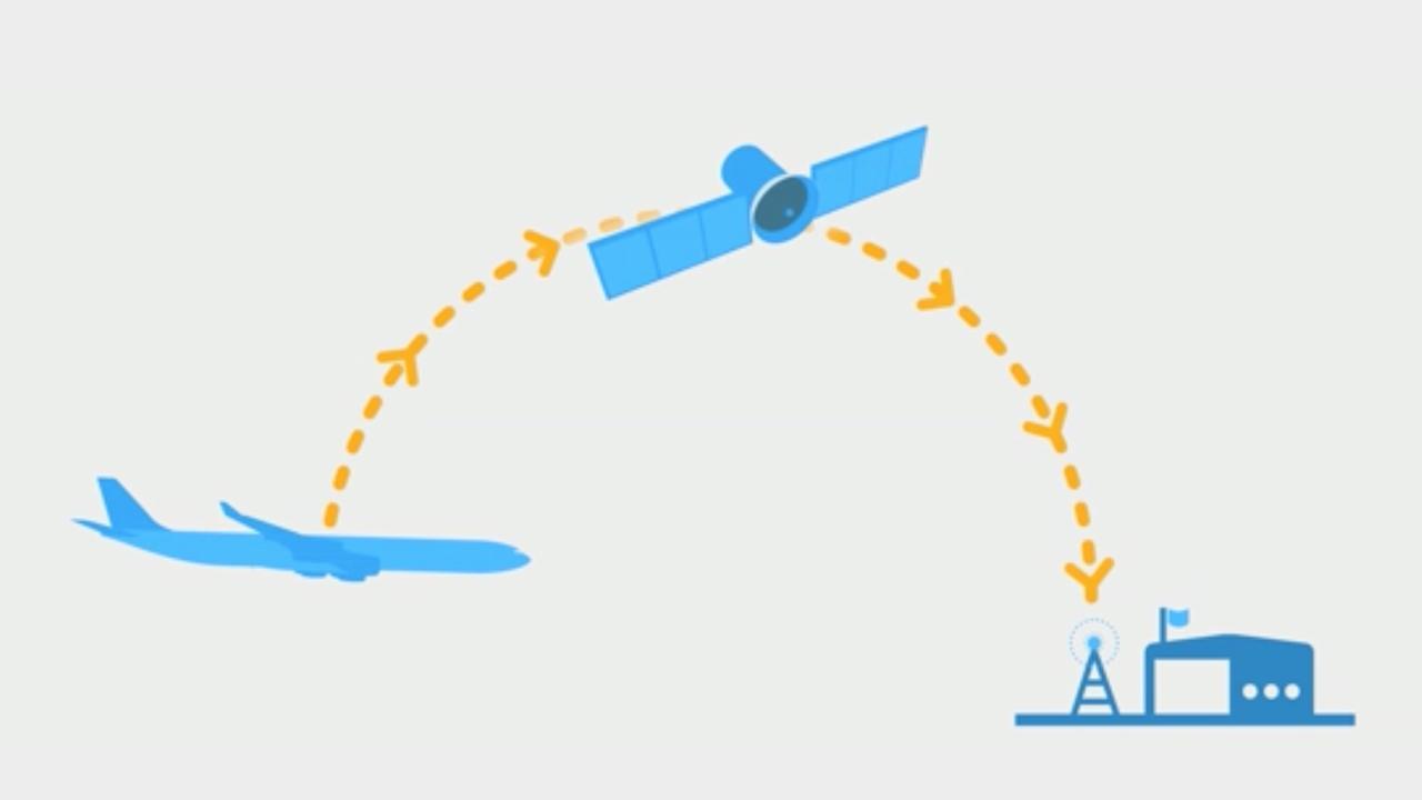 FLYHTStream streamt alle vluchtinformatie bij problemen in cockpit