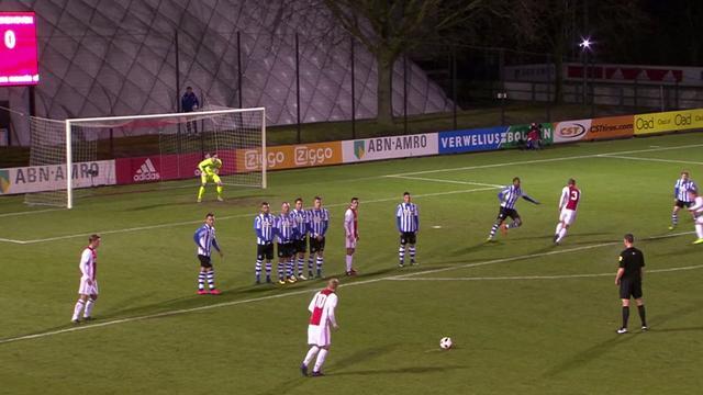 Bekijk de samenvatting van Jong Ajax - FC Eindhoven