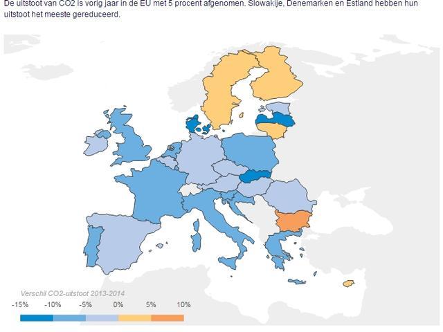 CO2-uitstoot in EU