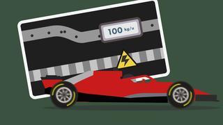 Zo speelt Ferrari volgens Red Bull vals in de F1