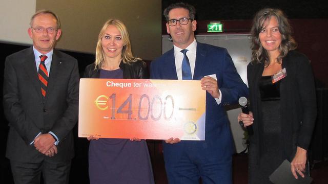 Veertienduizend euro voor Steungezin.nl
