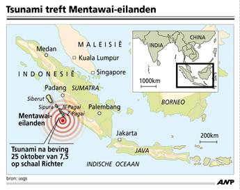 tsunami indonesie