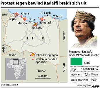 infographic libie