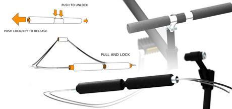 handlebar-bike-lock