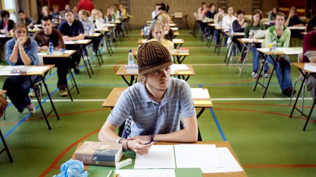 Best makkelijk M&O-examen met economische begrippen