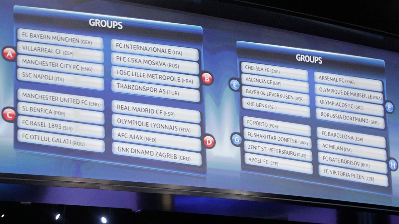 Loting Champions League 2019 Image: Zware Loting Voor Ajax In Champions League