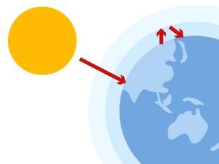 Door het gebruik van fossiele brandstoffen wordt de Aarde steeds warmer.
