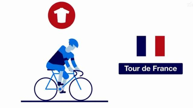 In 60 seconden: De verschillende truien bij de Tour de France
