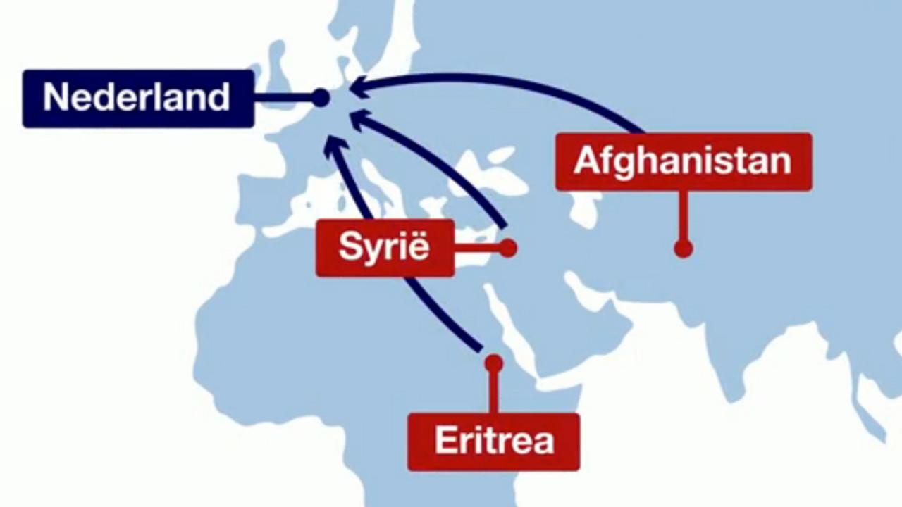 De asielprocedure van vluchtelingen in Nederland