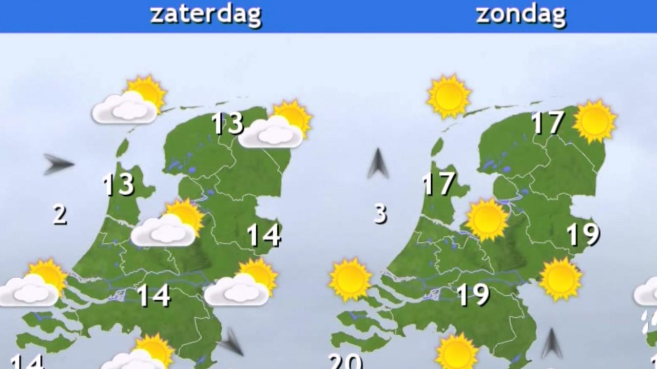 Bekijk hier het weerbericht voor de komende dagen