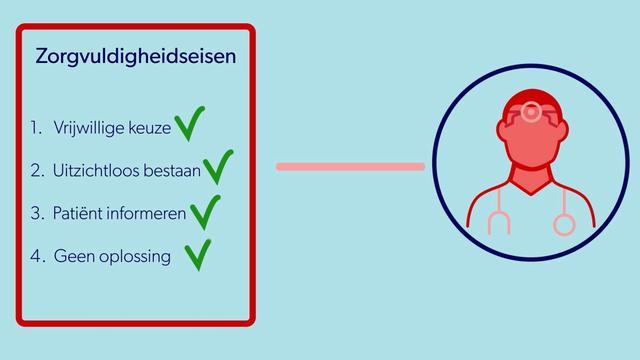 De weg naar euthanasie in Nederland in vijf stappen