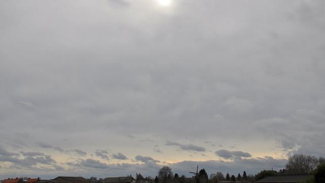 Komend weekend kans op bewolkt weer en enkele buien