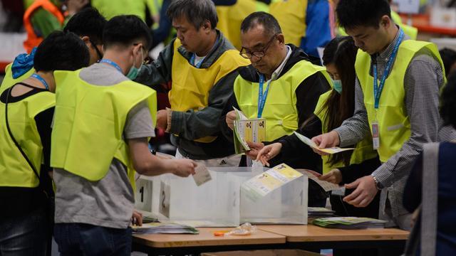 Winst voor partij die streeft naar onafhankelijkheid Hongkong