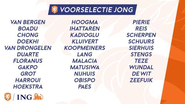 De voorselectie van Jong Oranje. (Foto: Twitter/KNVB)