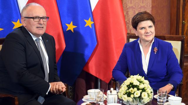 Europese Commissie waarschuwt Polen om hervorming rechtstaat