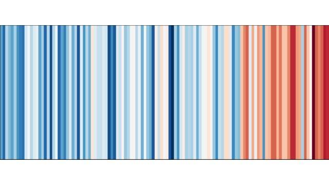 Het Nederlandse klimaat heeft nu ook een streepjescode