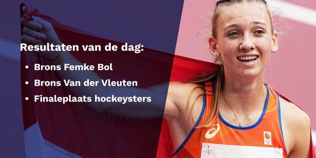 Olympische uitslagen 4 augustus: deze Nederlanders kwamen in actie