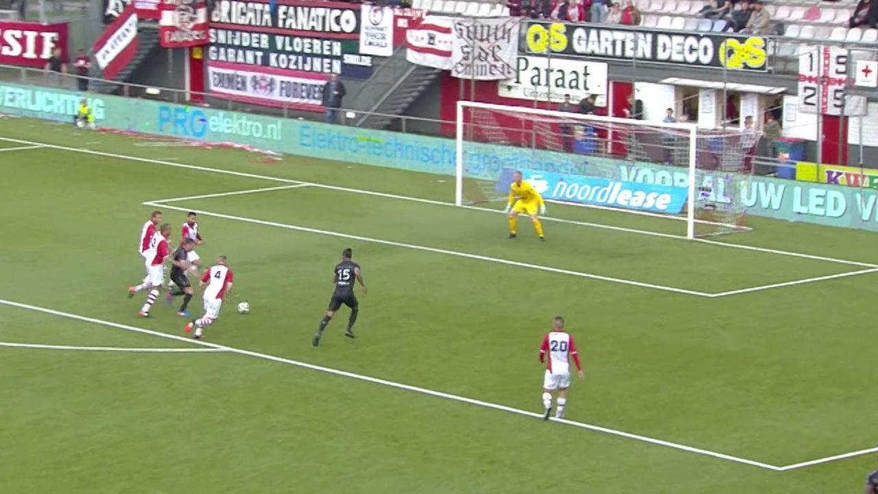 Samenvatting van FC Emmen-RKC (0-1)