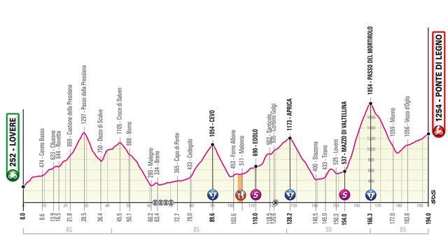 Giro-etappe 28 mei: Ingekorte koninginnenrit nog steeds loodzwaar