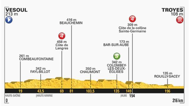 Vooruitblik Touretappe 6: 'Het wordt weer chaos in de laatste kilometers'