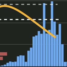 Bekijk de coronacijfers van 1 juni in vijf grafieken