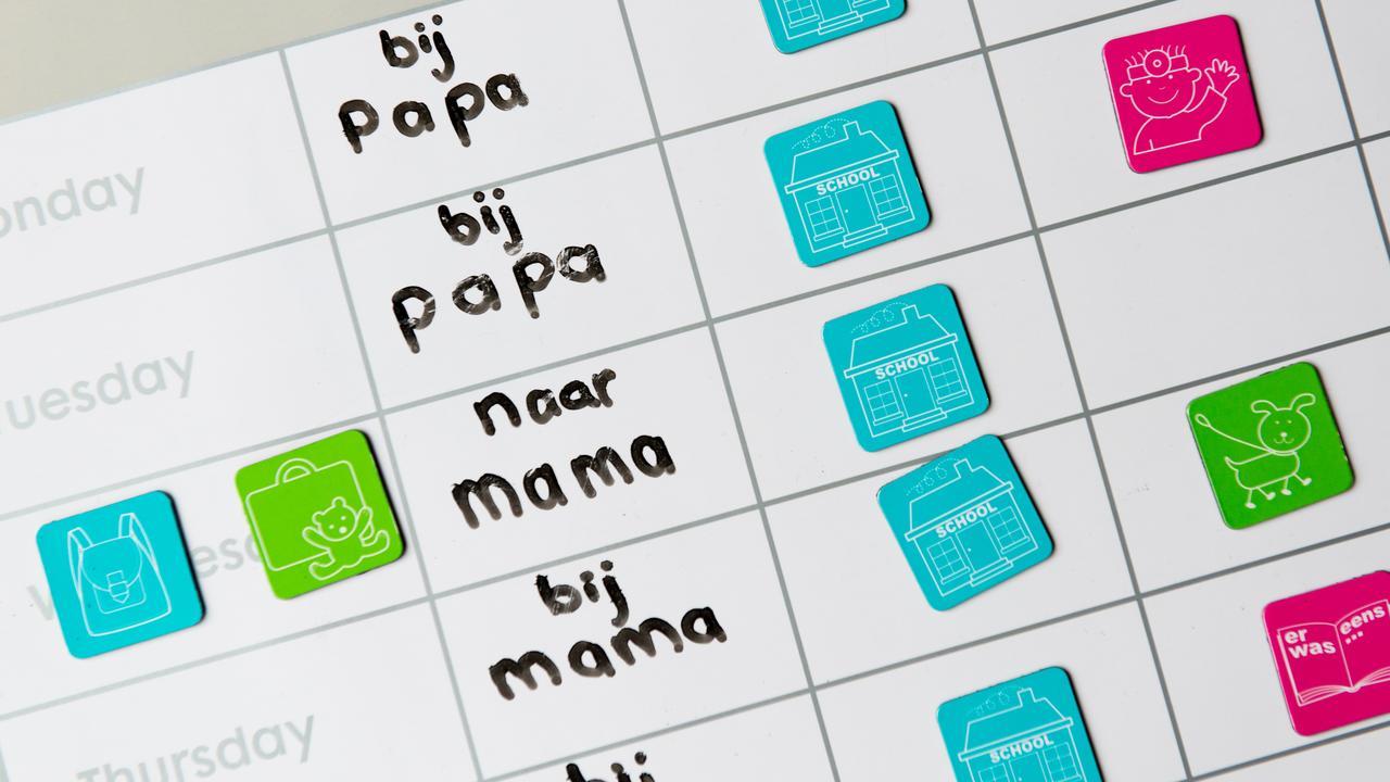 ouderschapsplan