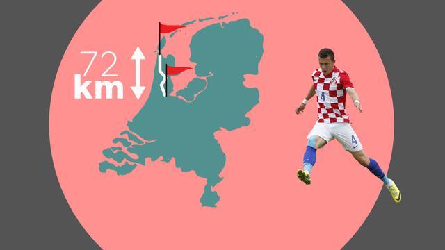 Late goals, de beste verdediging en andere feiten over het WK