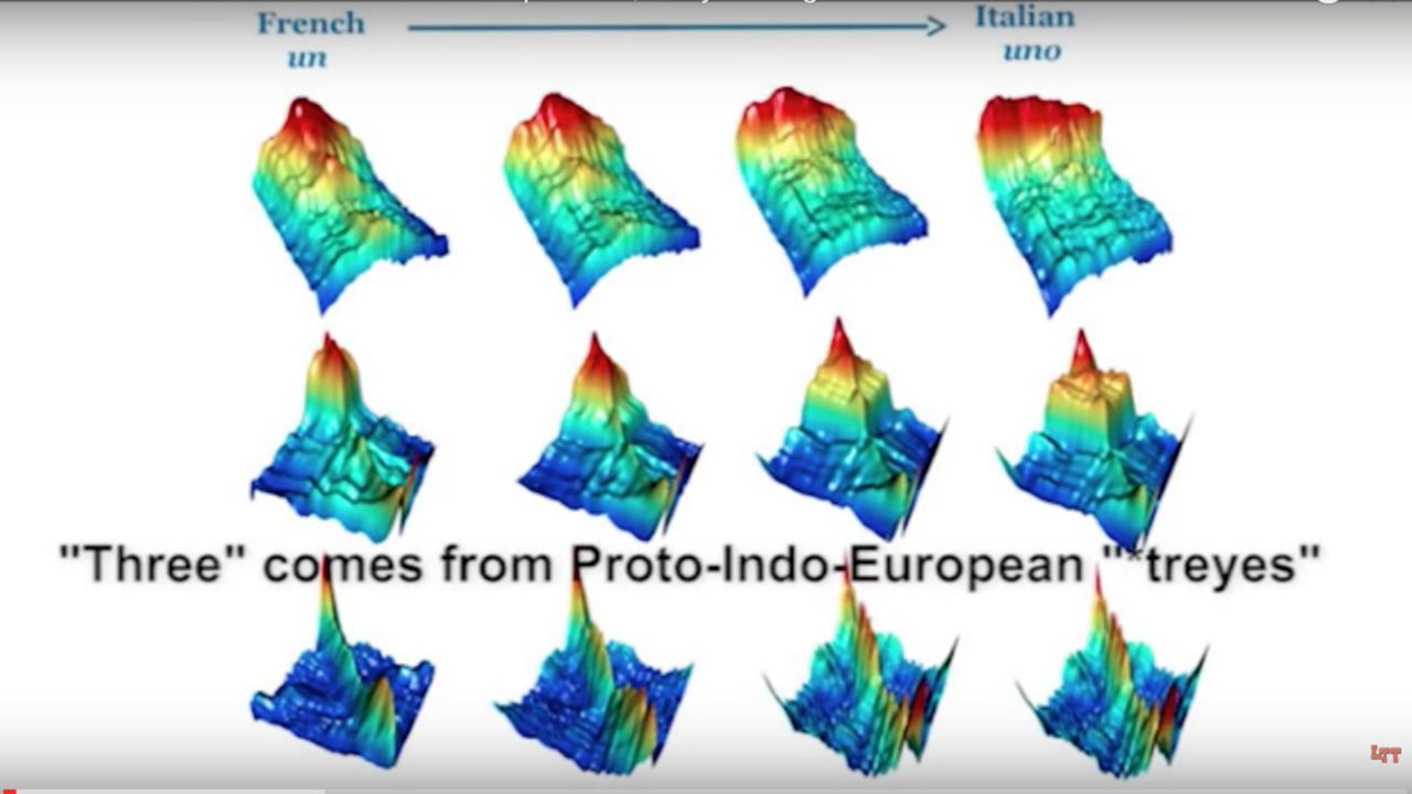 Wetenschappers reconstrueren uitspraak van 8000 jaar geleden