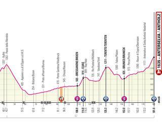 Giro-etappes