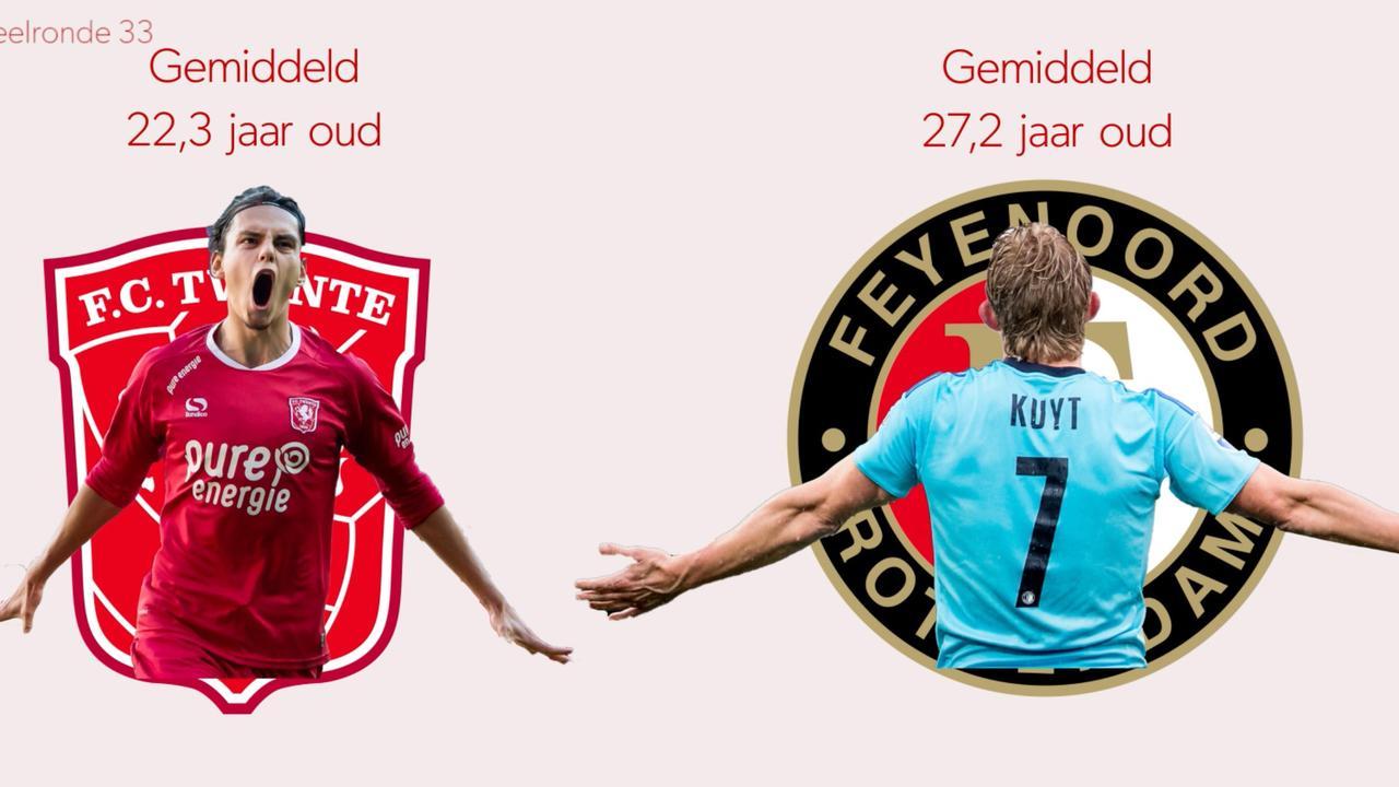 De opvallendste cijfers van het Eredivisieseizoen 2016/2017