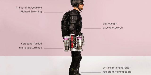 Britse uitvinder bouwt Iron Man-pak waarmee hij kort kan vliegen