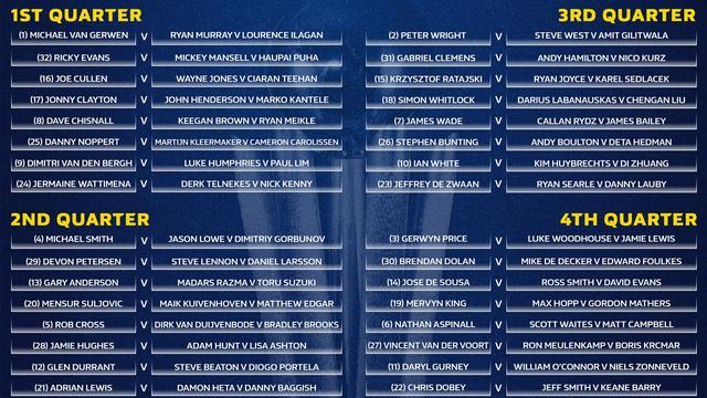 Van Gerwen Begint Wk Darts In Tweede Ronde Tegen Murray Of Ilagan Nu Het Laatste Nieuws Het Eerst Op Nu Nl