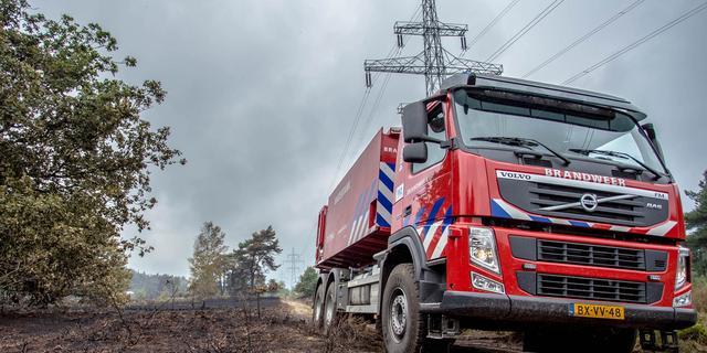 Brandweer rukt groots uit voor rook uit magnetron in Vlissingen
