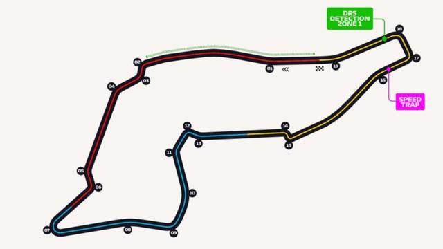 De lay-out van het Autodromo Enzo e Dino Ferrari.
