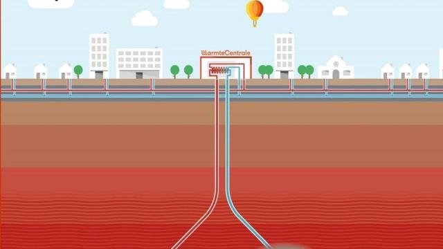 3600 Groningers krijgen energie via diepe aardwarmte