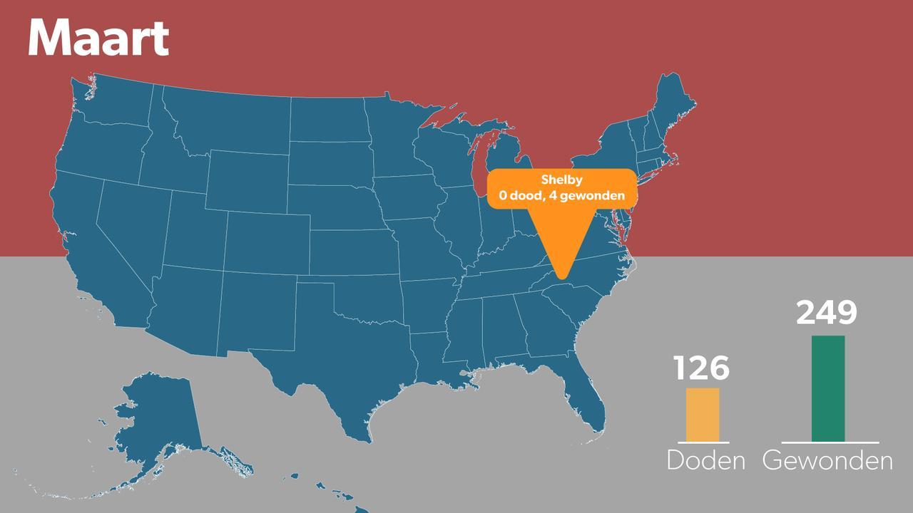Alle massaschietpartijen van het eerste kwartaal in de VS