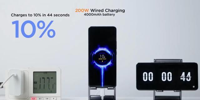 Xiaomi zegt smartphone in acht minuten volledig te kunnen opladen