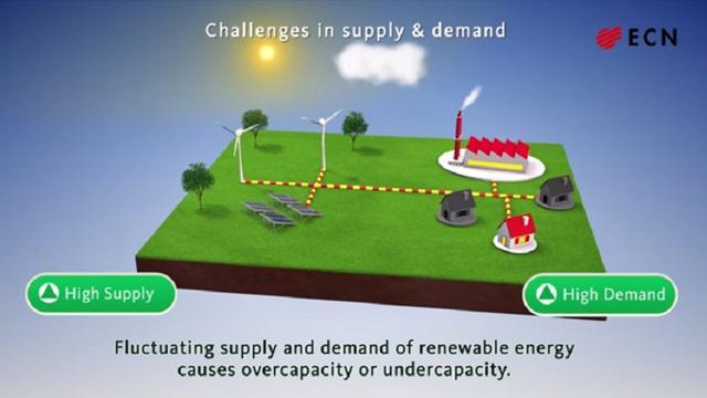 ECN presenteert energietrein om groene stroom mee op te slaan