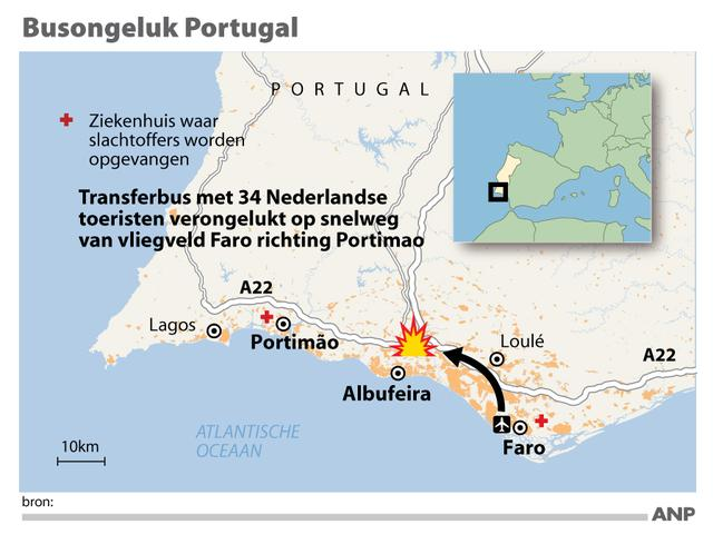 Plaats busongeluk Portugal