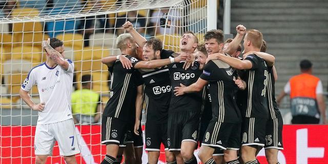 Aandeel Ajax in de lift na halen groepsfase Champions League