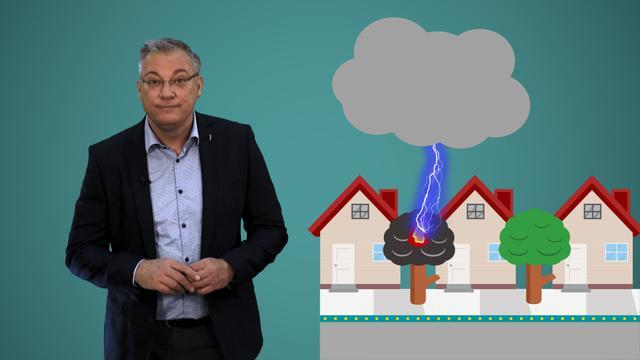 Hoe ontstaat bliksem?
