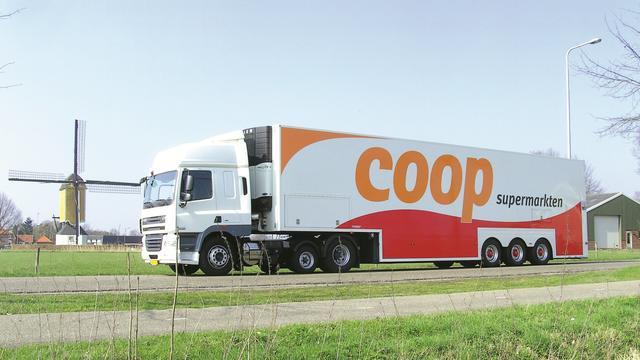 Supermarktketen Coop ziet omzet opnieuw groeien