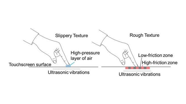 Fujitsu Ultrasonic Vibrations